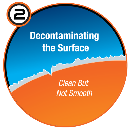 Decontaminating the Surface