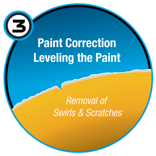Is Paint Protection Worth It On A New Car