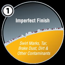 Imperfect Car Finish