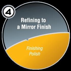 Refining Finish